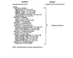 Gleaner 79003429 Service Manual - L / M Combine (packet)